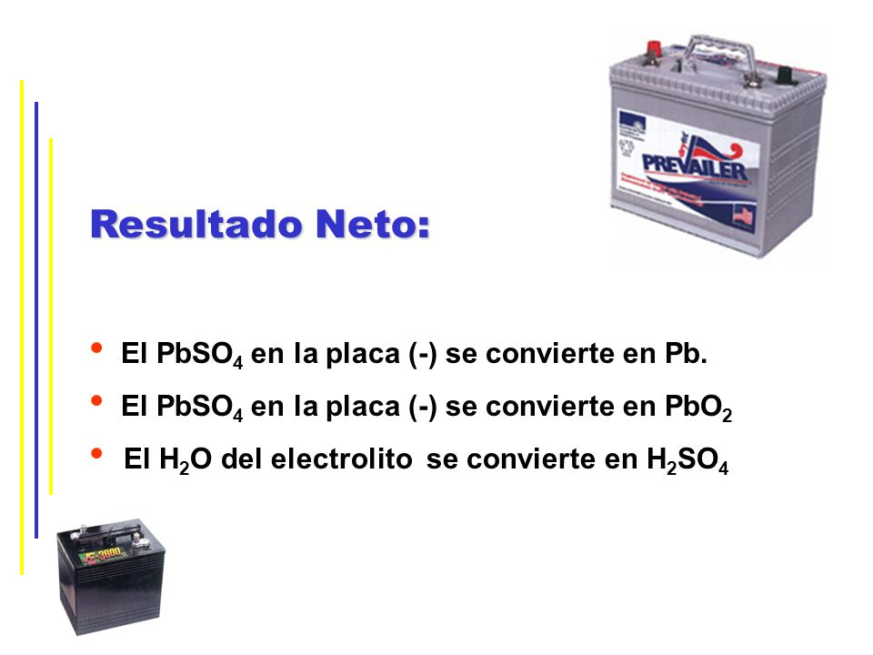 Resultado Neto: El PbSO4 en la placa (-) se convierte en Pb.