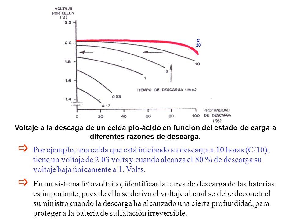 Voltaje a la descaga de un celda plo-ácido en funcion del estado de carga a diferentes razones de descarga.