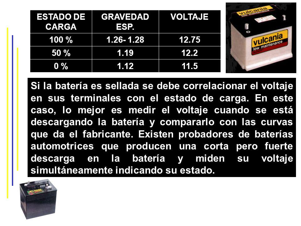 ESTADO DE CARGA GRAVEDAD ESP. VOLTAJE. 100 % 1.26- 1.28. 12.75. 50 % 1.19. 12.2. 0 % 1.12.
