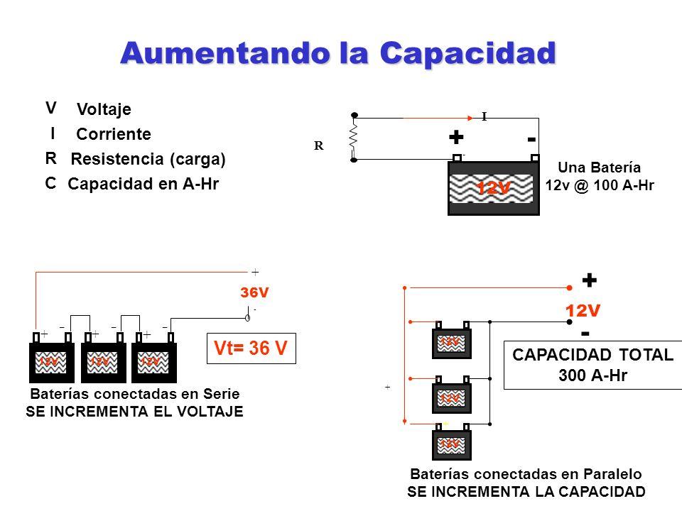 Baterías conectadas en Paralelo SE INCREMENTA LA CAPACIDAD