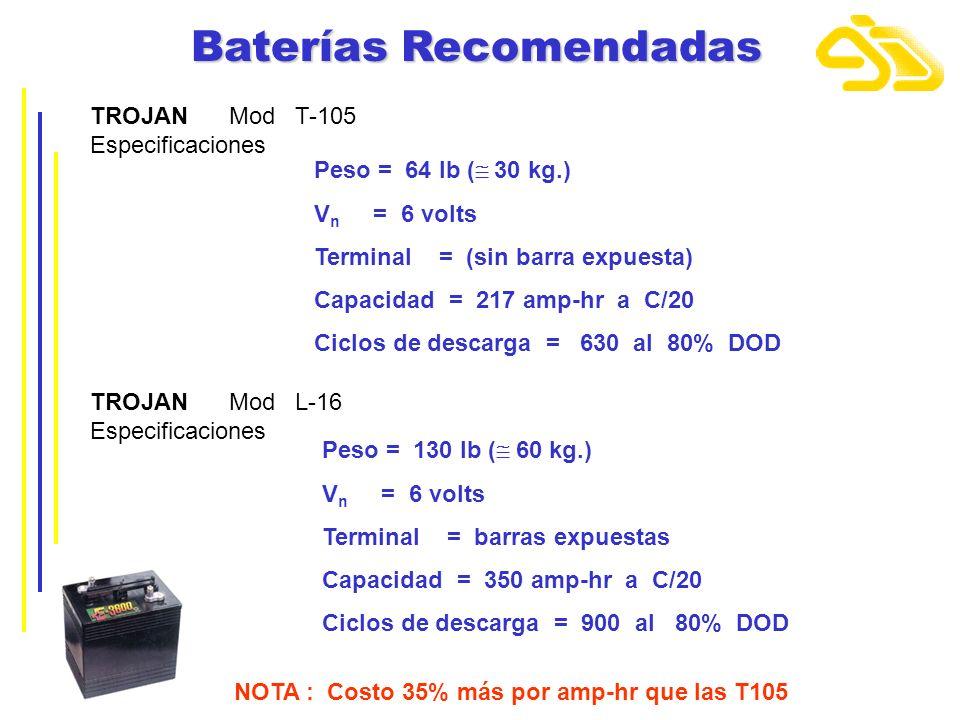 Baterías Recomendadas