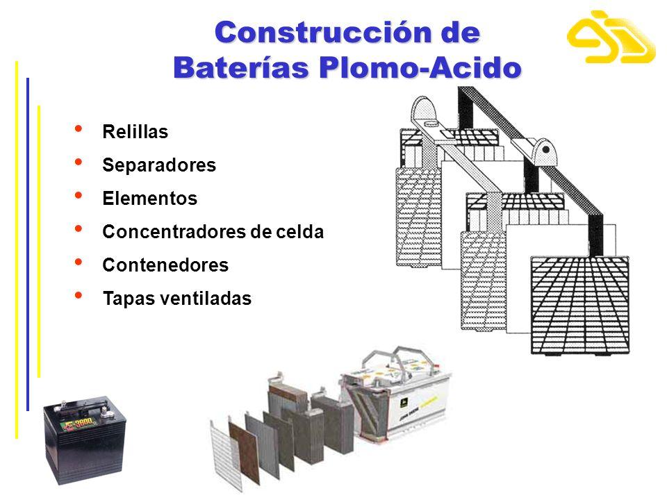 Construcción de Baterías Plomo-Acido