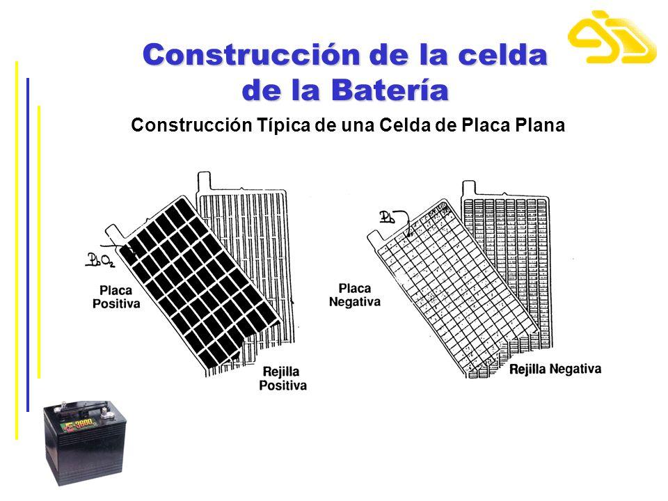 Construcción Típica de una Celda de Placa Plana