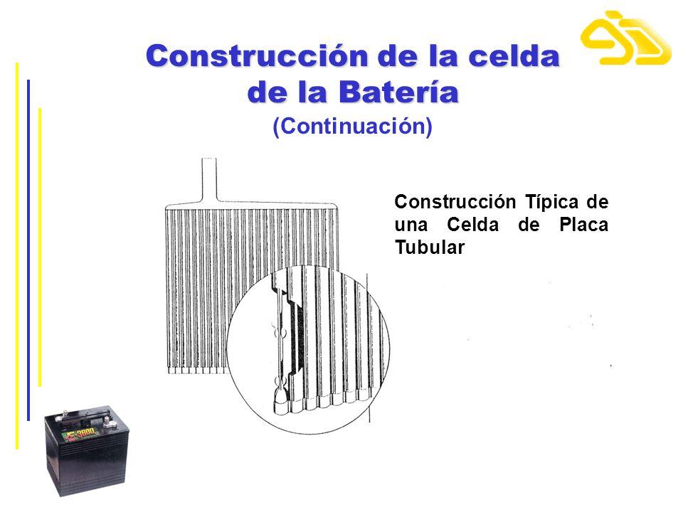 Construcción de la celda de la Batería