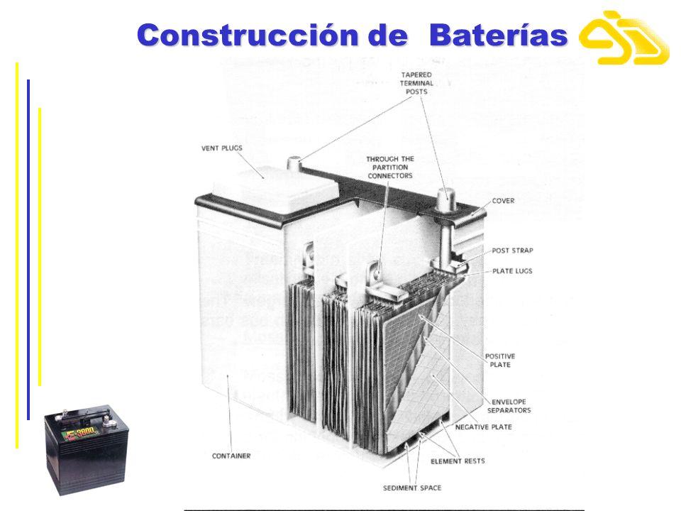 Construcción de Baterías