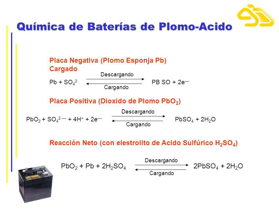 Química de Baterías de Plomo-Acido