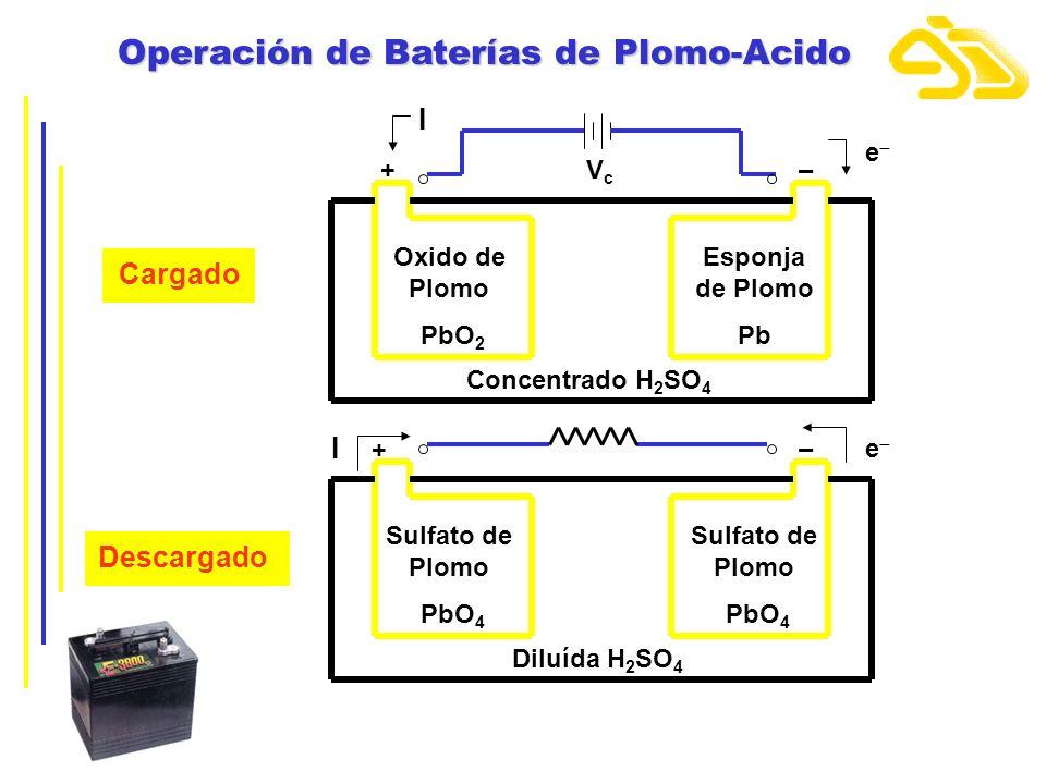 Operación de Baterías de Plomo-Acido