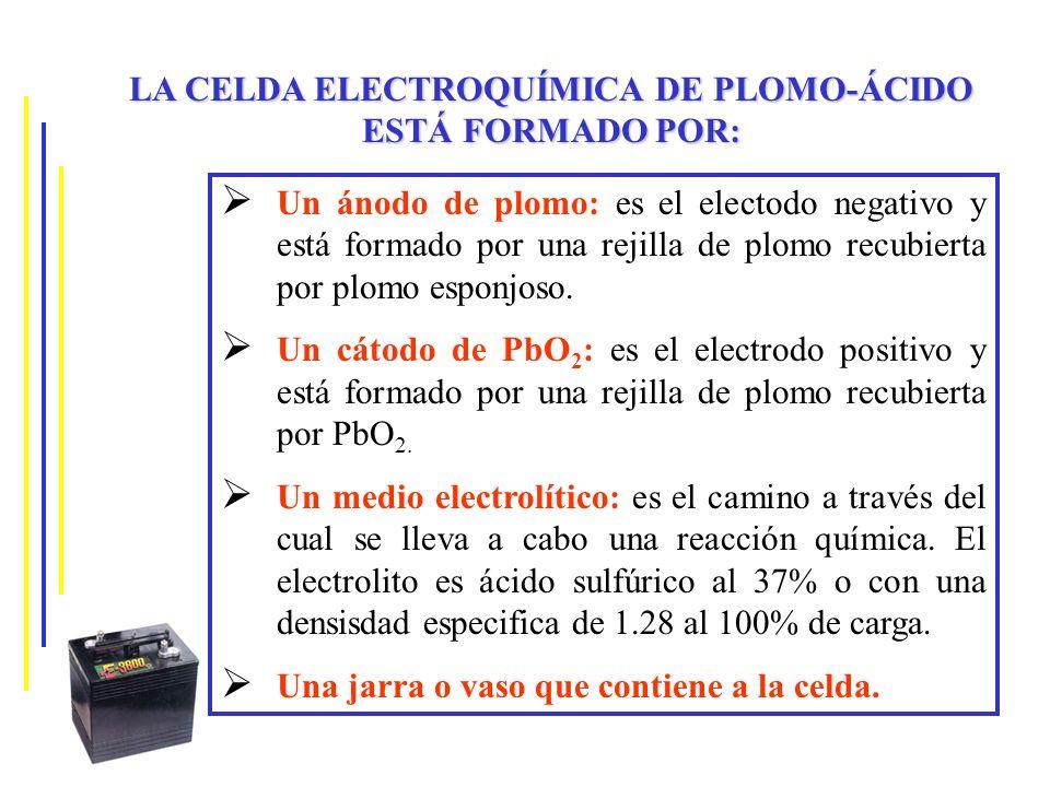 LA CELDA ELECTROQUÍMICA DE PLOMO-ÁCIDO ESTÁ FORMADO POR: