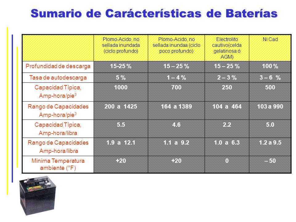 Sumario de Carácterísticas de Baterías