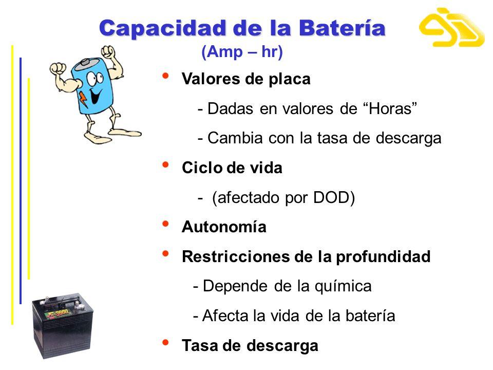Capacidad de la Batería (Amp – hr)