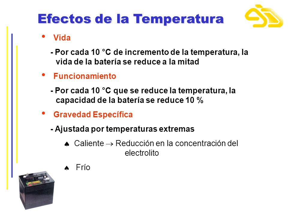 Efectos de la Temperatura