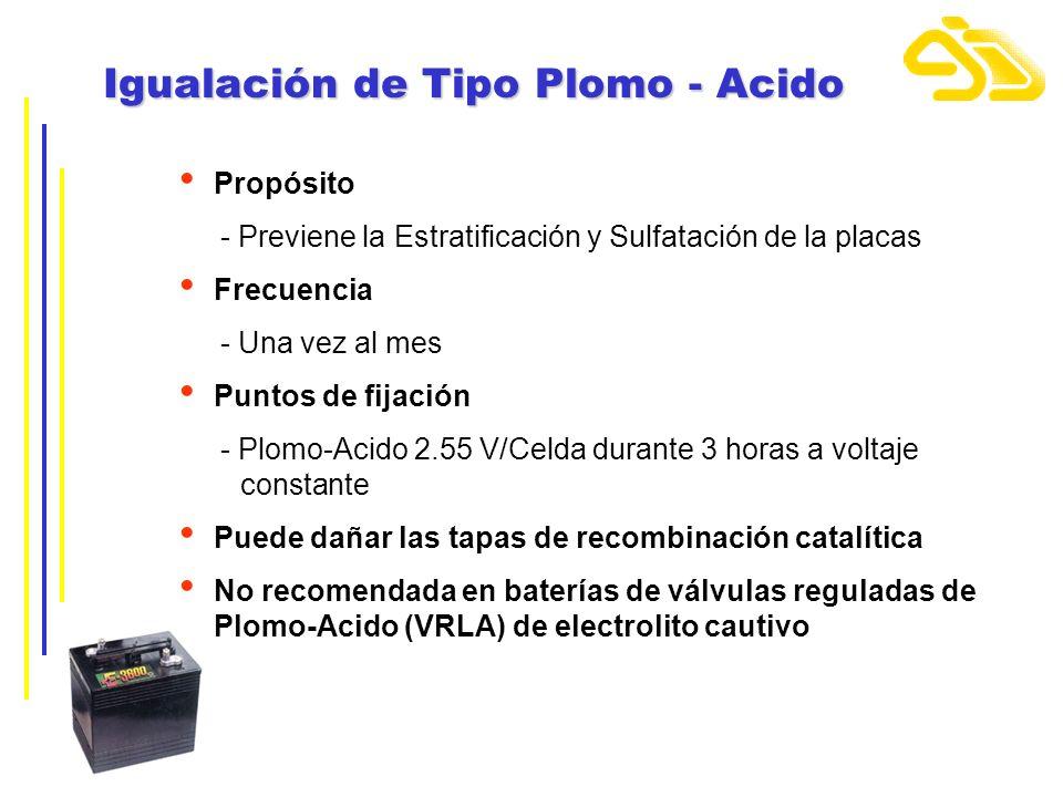 Igualación de Tipo Plomo - Acido