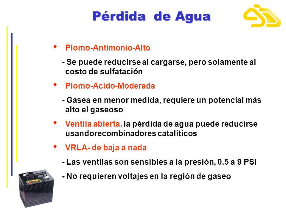 Pérdida de Agua Plomo-Antimonio-Alto