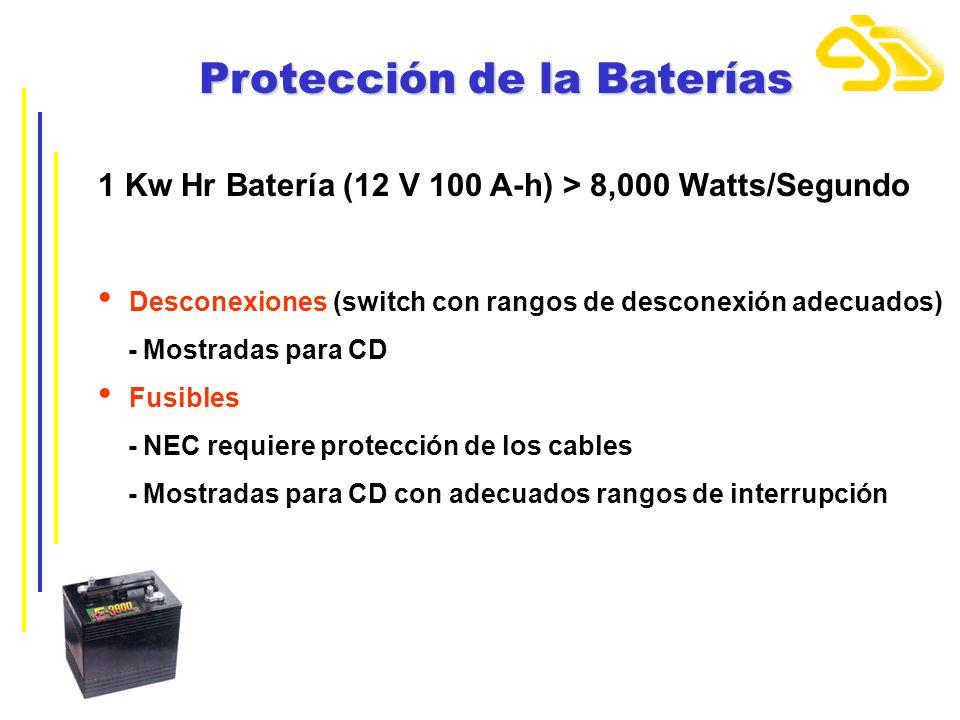 Protección de la Baterías
