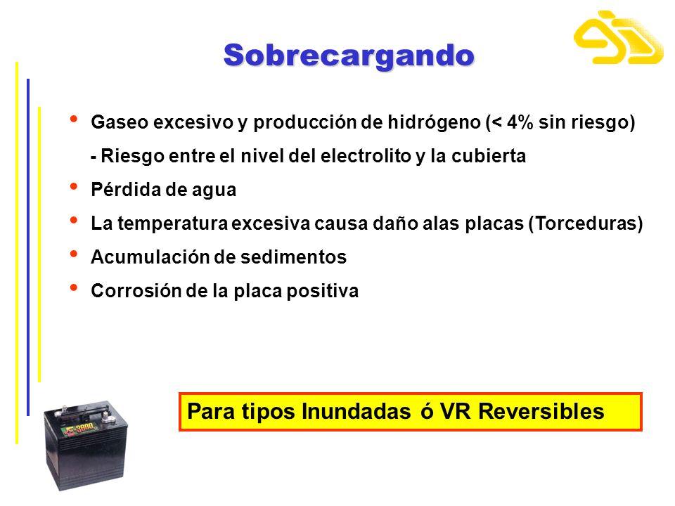 Sobrecargando Para tipos Inundadas ó VR Reversibles