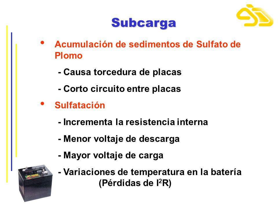Subcarga Acumulación de sedimentos de Sulfato de Plomo