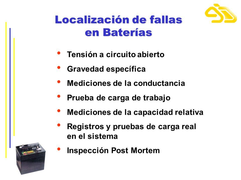 Localización de fallas en Baterías