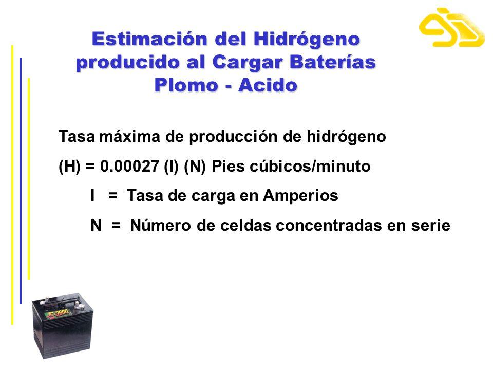 Estimación del Hidrógeno producido al Cargar Baterías Plomo - Acido