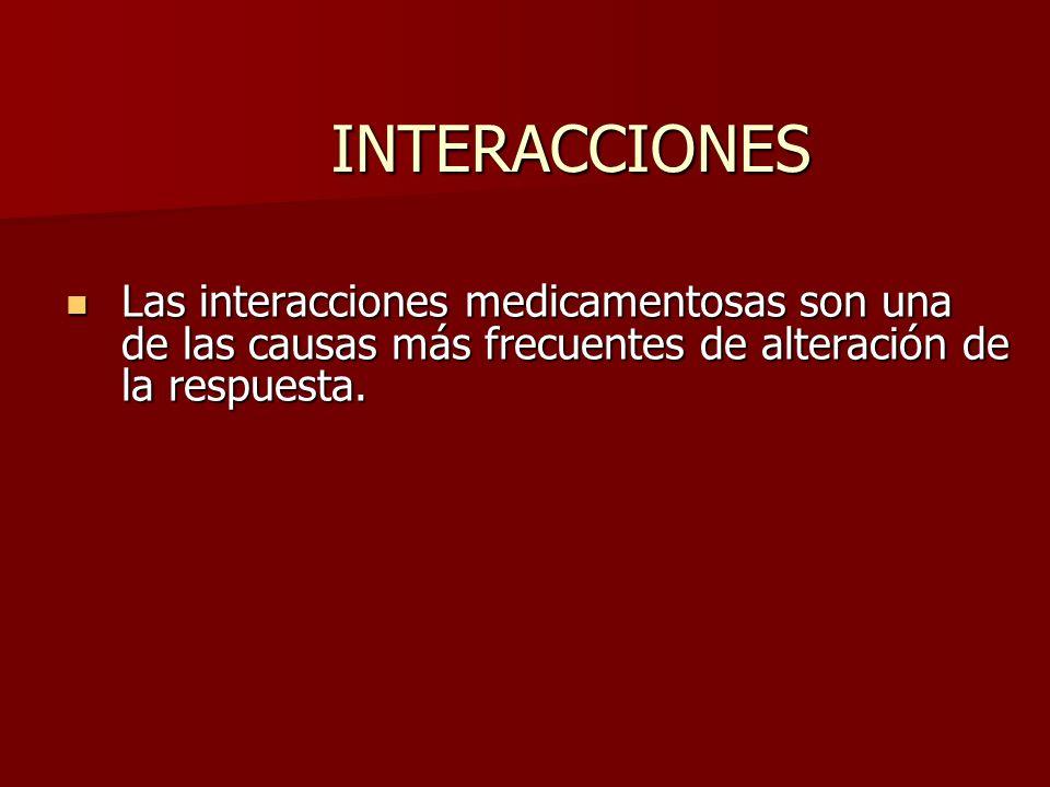 INTERACCIONES Las interacciones medicamentosas son una de las causas más frecuentes de alteración de la respuesta.