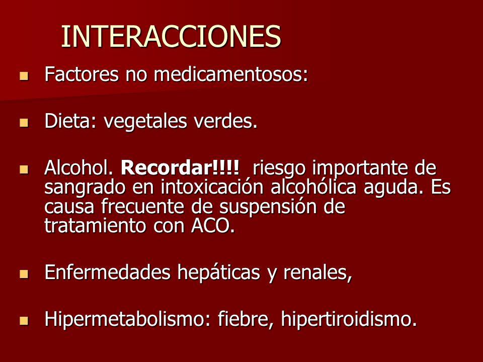 INTERACCIONES Factores no medicamentosos: Dieta: vegetales verdes.