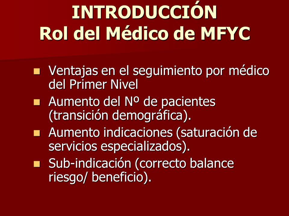 INTRODUCCIÓN Rol del Médico de MFYC