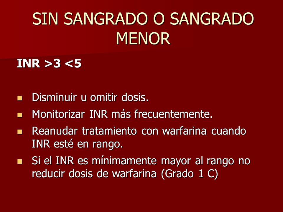 SIN SANGRADO O SANGRADO MENOR