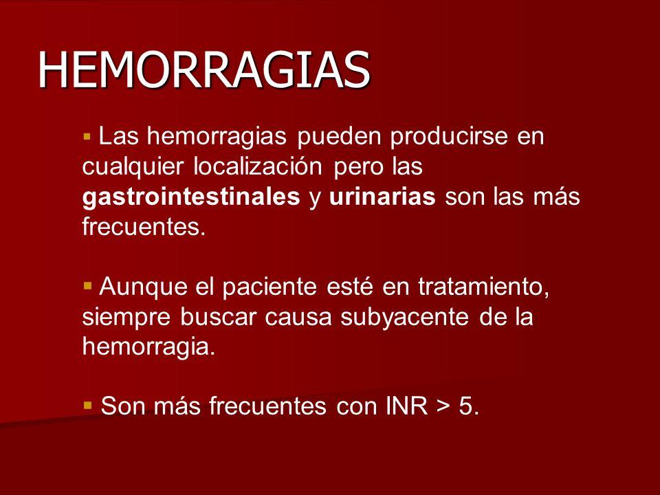 HEMORRAGIAS Las hemorragias pueden producirse en cualquier localización pero las gastrointestinales y urinarias son las más frecuentes.