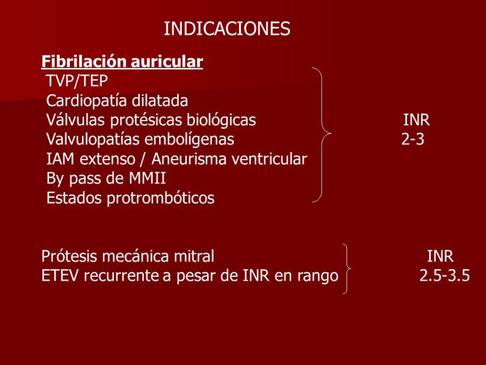 INDICACIONES Fibrilación auricular TVP/TEP Cardiopatía dilatada