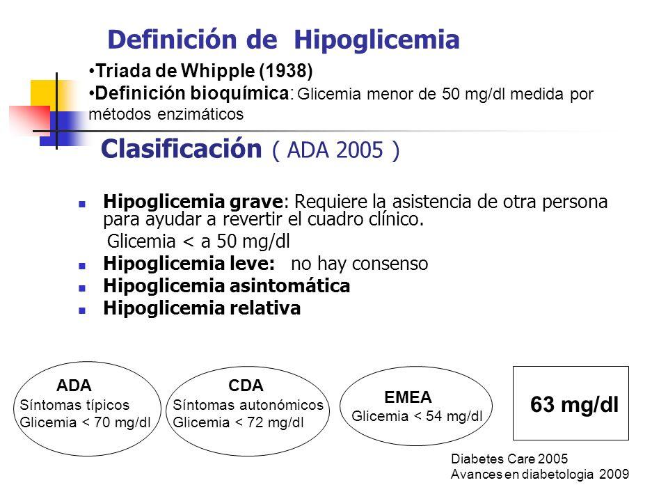 Definición de Hipoglicemia