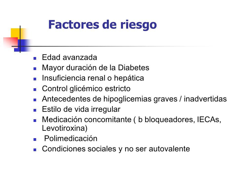 Factores de riesgo Edad avanzada Mayor duración de la Diabetes