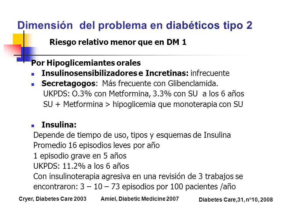 Dimensión del problema en diabéticos tipo 2