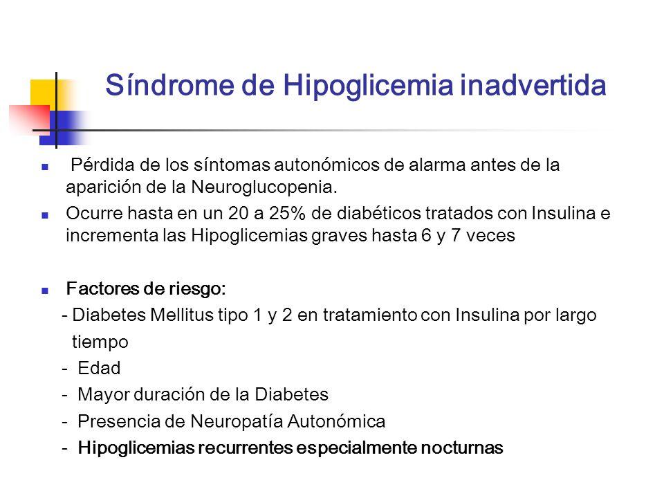 Síndrome de Hipoglicemia inadvertida