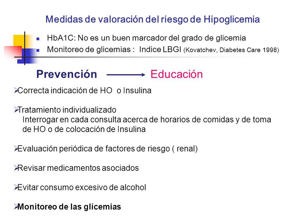 Medidas de valoración del riesgo de Hipoglicemia