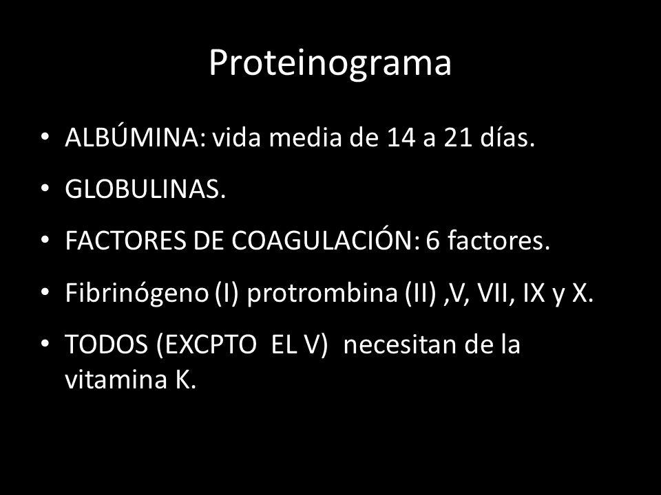 Proteinograma ALBÚMINA: vida media de 14 a 21 días. GLOBULINAS.