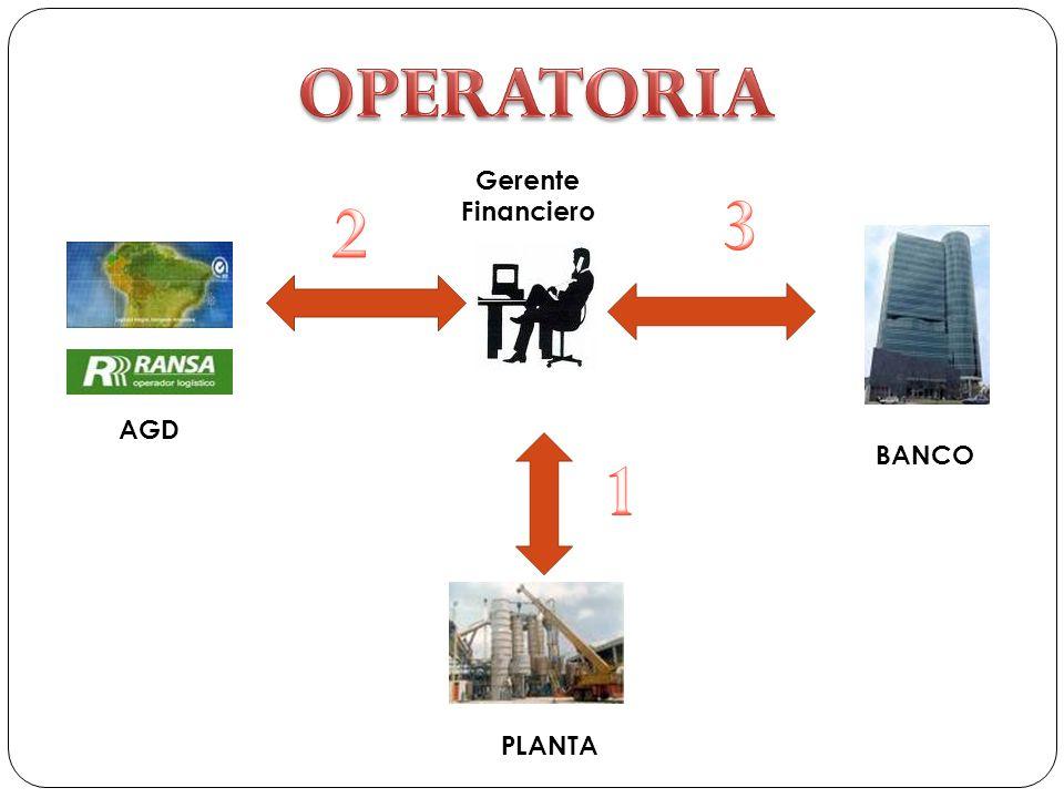 OPERATORIA Gerente Financiero 3 2 AGD BANCO 1 PLANTA