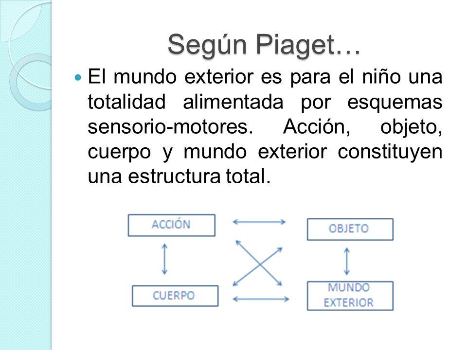 Según Piaget…