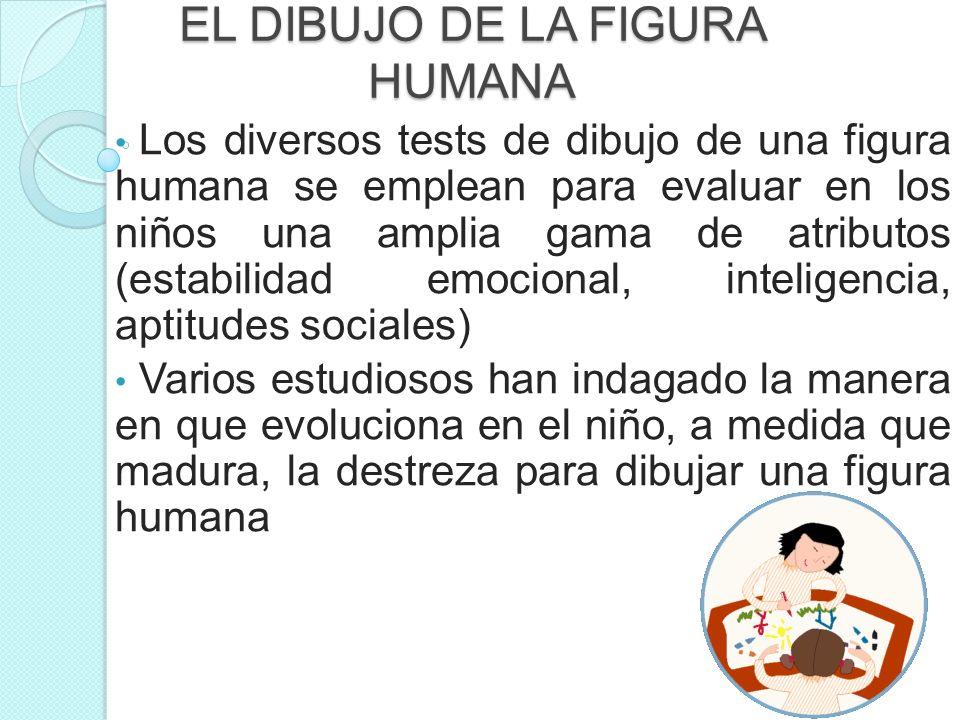 EL DIBUJO DE LA FIGURA HUMANA