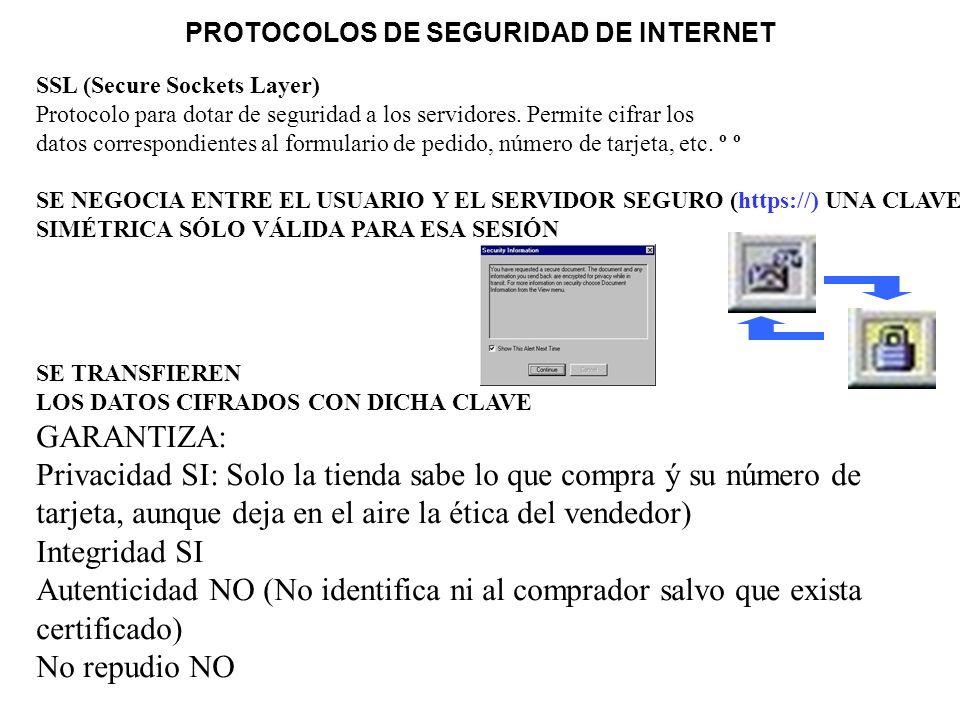 PROTOCOLOS DE SEGURIDAD DE INTERNET