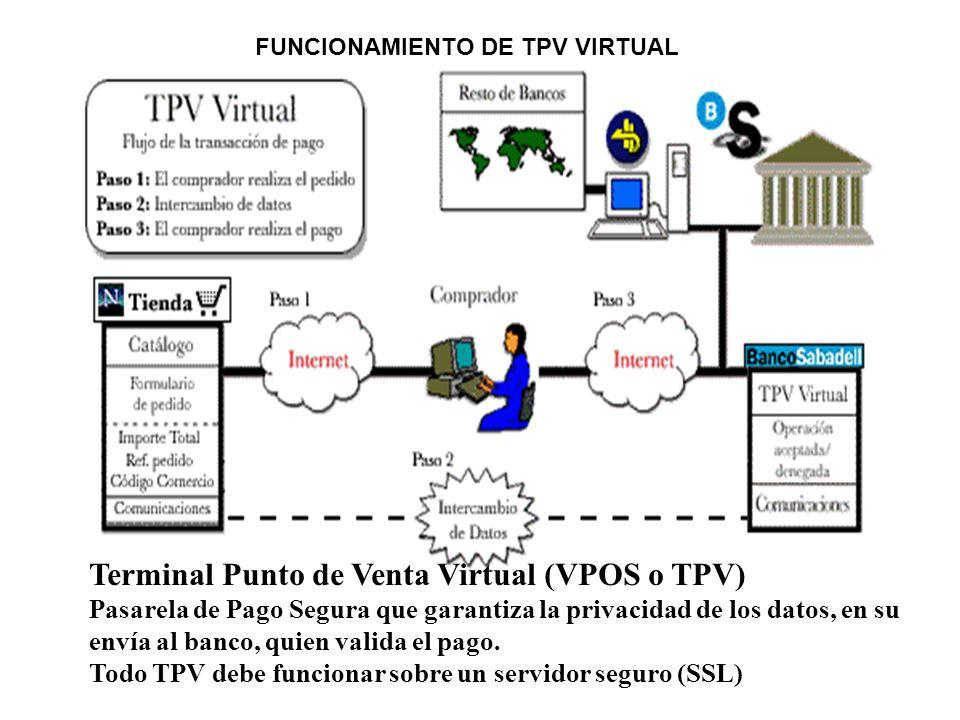 Terminal Punto de Venta Virtual (VPOS o TPV)