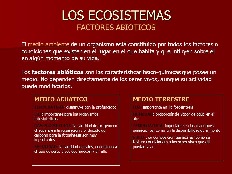 LOS ECOSISTEMAS FACTORES ABIOTICOS
