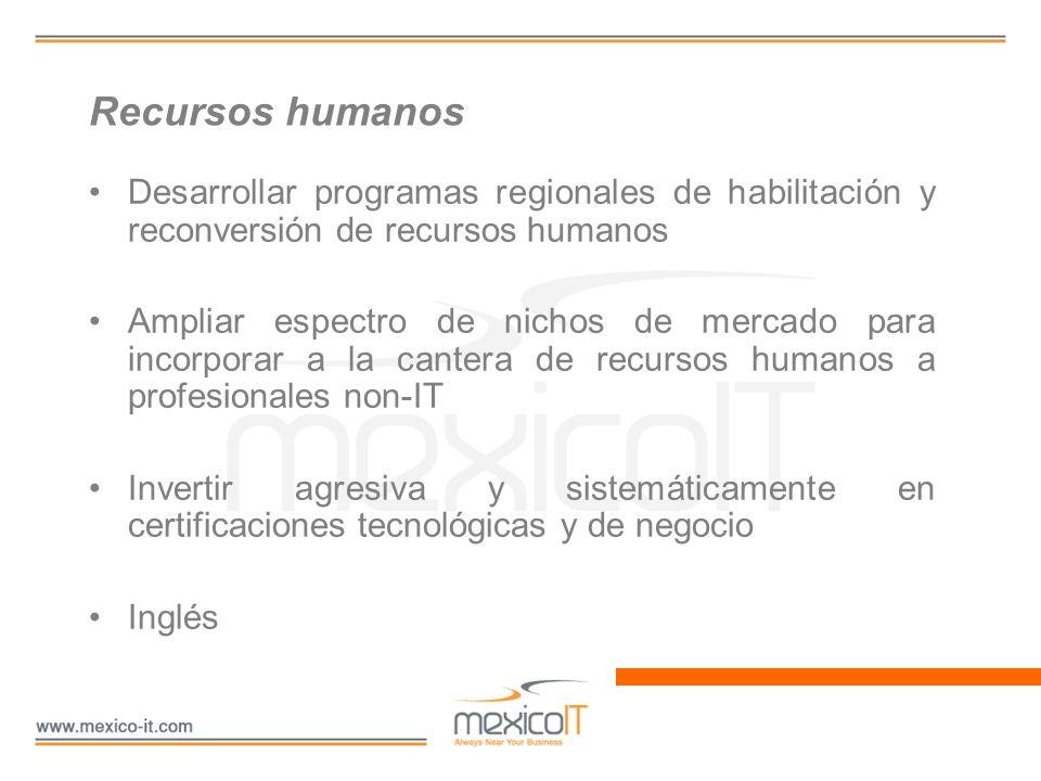 Recursos humanos Desarrollar programas regionales de habilitación y reconversión de recursos humanos.