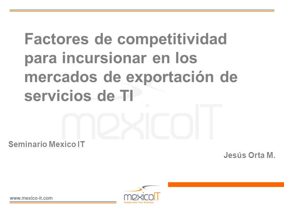 Factores de competitividad para incursionar en los mercados de exportación de servicios de TI