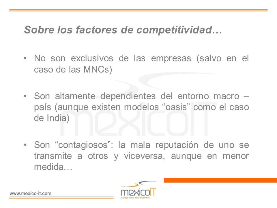 Sobre los factores de competitividad…