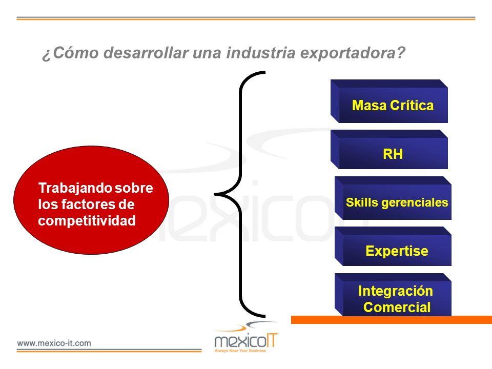 ¿Cómo desarrollar una industria exportadora