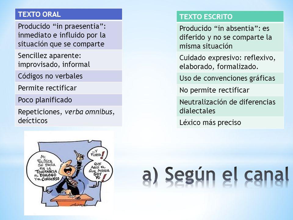 a) Según el canal TEXTO ORAL TEXTO ESCRITO