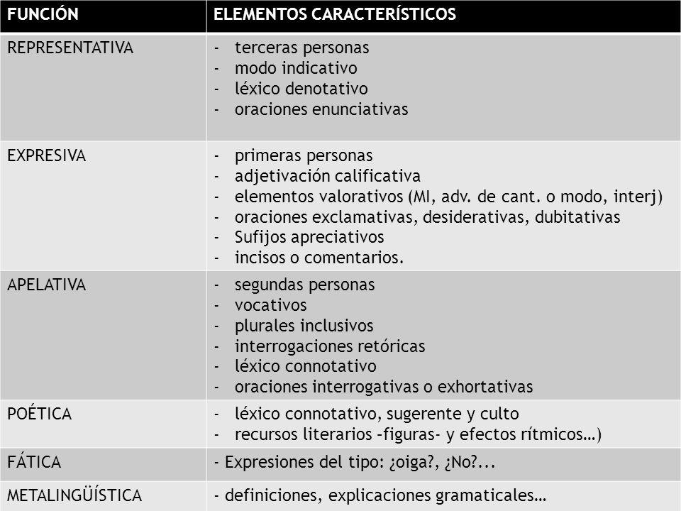 FUNCIÓNELEMENTOS CARACTERÍSTICOS. REPRESENTATIVA. terceras personas. modo indicativo. léxico denotativo.