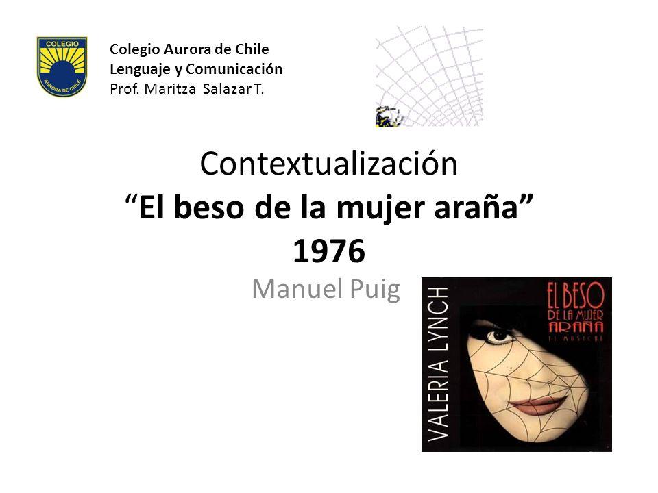 Contextualización El beso de la mujer araña 1976