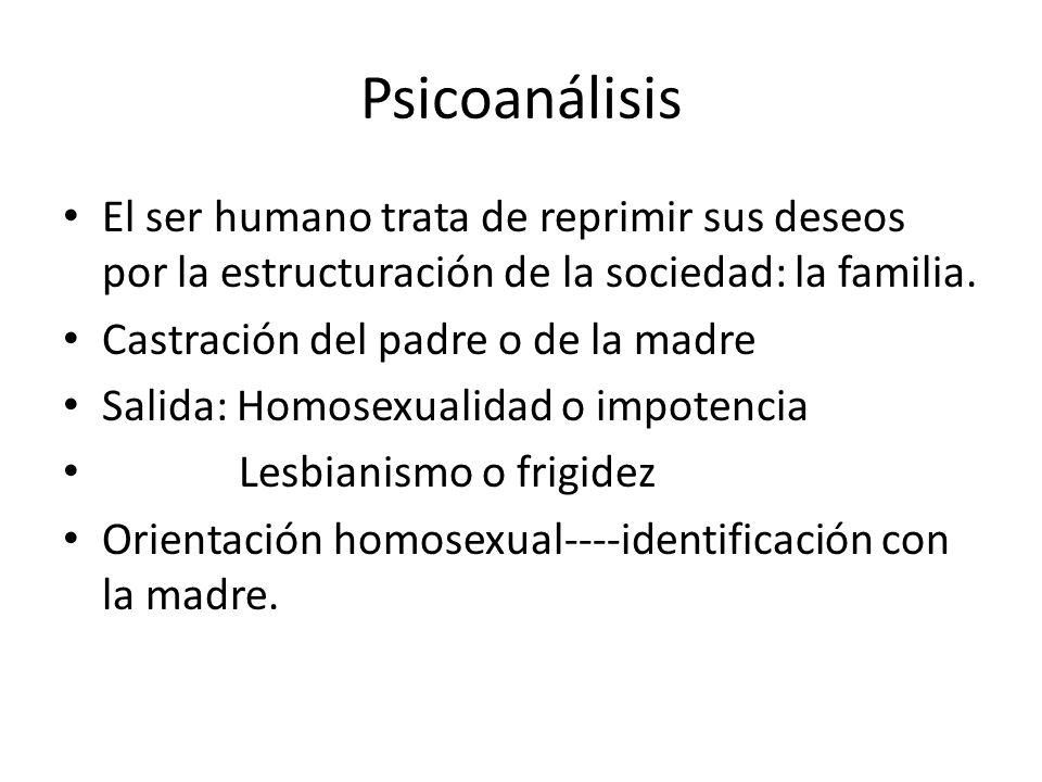 Psicoanálisis El ser humano trata de reprimir sus deseos por la estructuración de la sociedad: la familia.