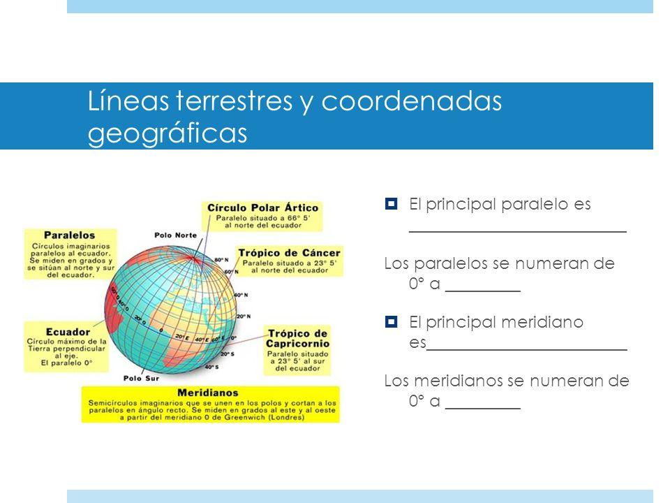 Líneas terrestres y coordenadas geográficas