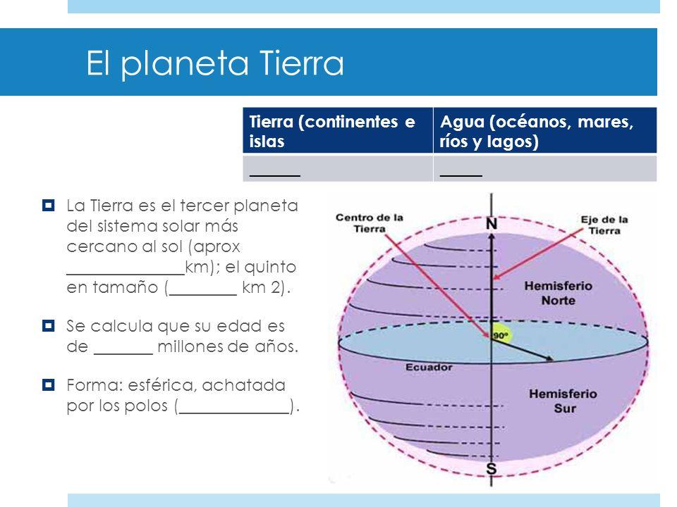 El planeta Tierra Tierra (continentes e islas